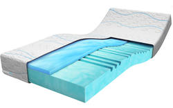 Matras Cool Motion 2